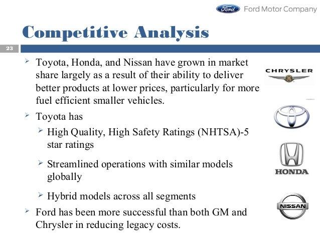 Strategic management competitiveness of ford motor company for Ford motor company incentives