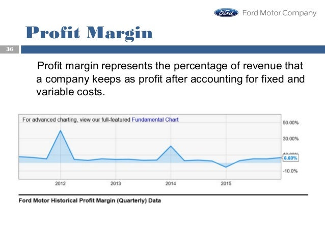 """ford motor management accounting The shareholders of ford motor (""""company"""") hereby request that the company   an accounting through an itemized report that includes the identity of the  in  many cases, even management does not know how trade associations use their ."""