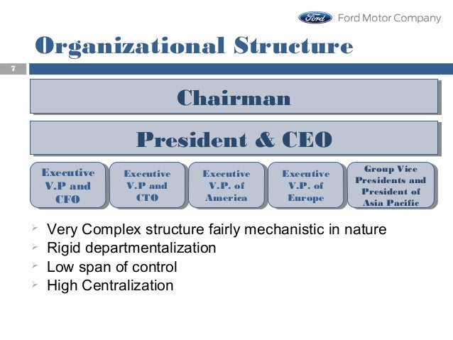 Strategic Management Competitiveness Of Ford Motor Company