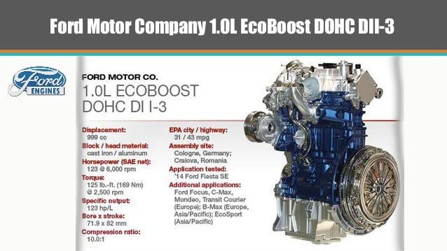 Ford Litre Ecoboost Best Engine Of The Year - Best ford motor