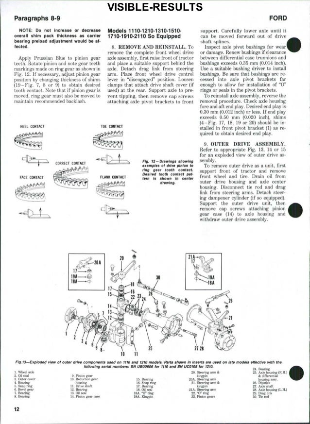 [QMVU_8575]  Ford 1910 tractor service repair manual | 1984 Ford Tractor 1700 Wiring Diagram |  | SlideShare