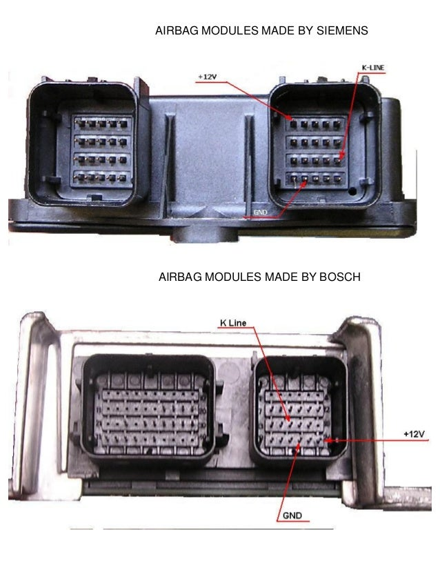 AIRBAG MODULES MADE BY SIEMENS AIRBAG MODULES MADE BY BOSCH