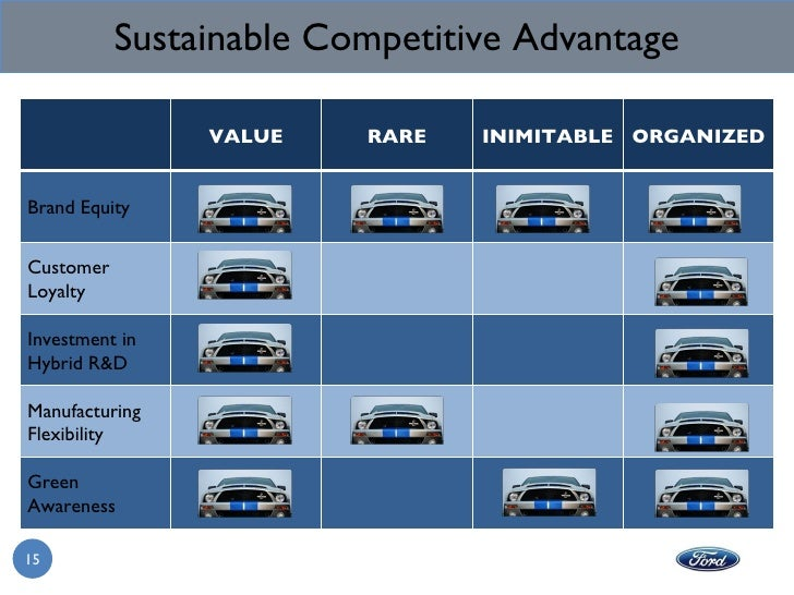 ford sustainable competitive advantage