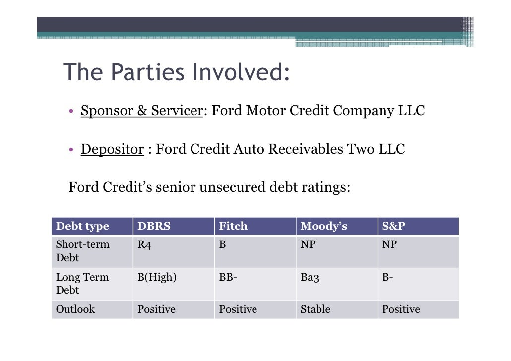 Ford corporate bond rating for Ford motor credit interest rates
