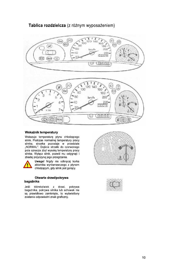 .Ford Fiesta Mk4 (1996 2002) Instr.Obslugi Pdf Pl (Haslo Kruq)
