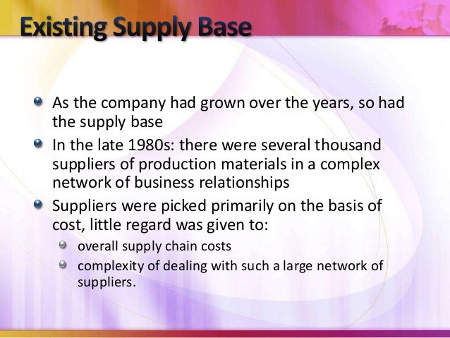 ford motor company supply chain strategy harvard business school