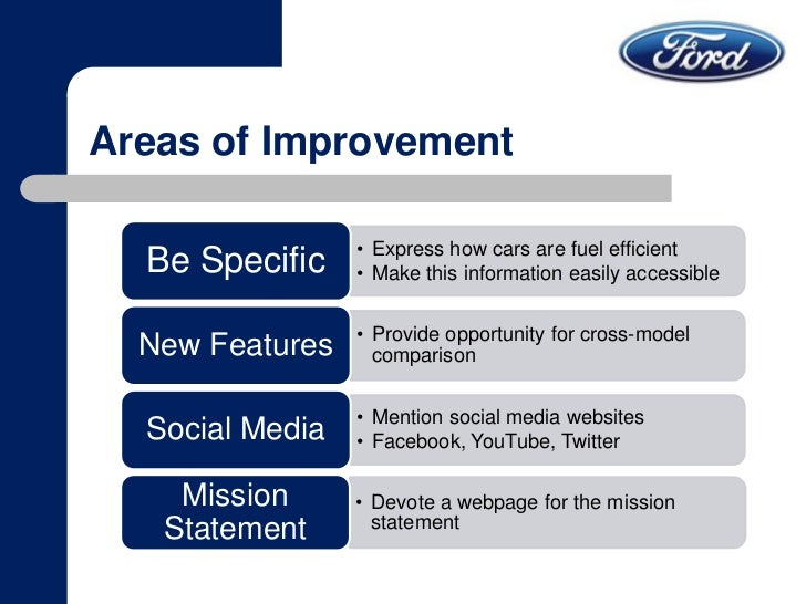 Ford motor company social media for Ford motor company annual report