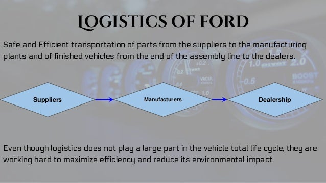 ford motor company and penske logistics Ford motor company's logistics operations ensure the safe, efficient transport of parts and components from suppliers to manufacturing plants, and of finished vehicles to dealers.