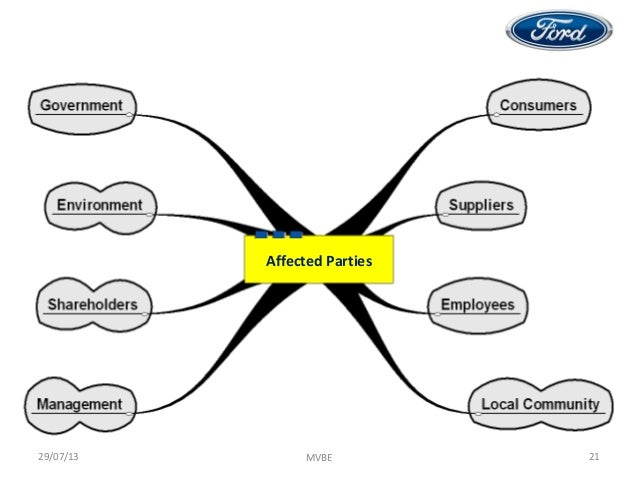 ford vs dell case study Looking for the best ford motor company swot analysis in 2018  according to a study done by maritzcx [4], ford's f-150 pickup trucks are the most often .