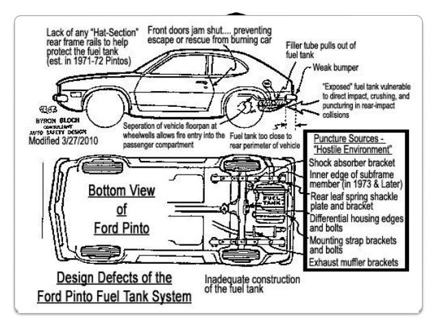 ford pinto wiring diagram learn circuit diagram u2022 rh gadgetowl co 2.0 pinto wiring diagram 1980 ford pinto wiring diagram