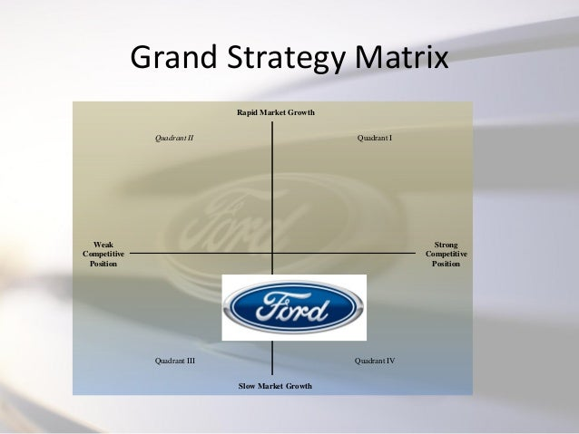 ford bcg matrix The boston consulting group's product portfolio matrix (bcg matrix) is designed to help with long-term strategic planning, to help a business consider growth opportunities by reviewing its portfolio of products to decide where to invest, to discontinue or develop products.