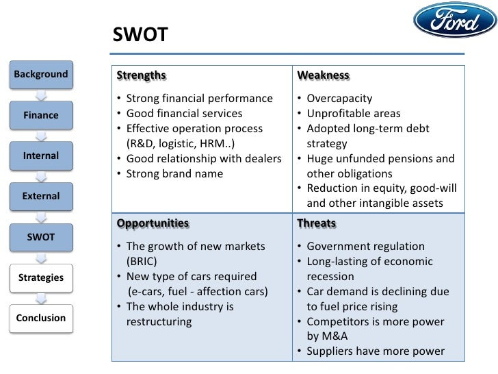 daimler strengths weakness threats Swot analysis of mercedes benz is covered on this page along with its segmentation, targeting & positioning (stp) analysis of mercedes benz also covers its usp, tagline / slogan and competitors.