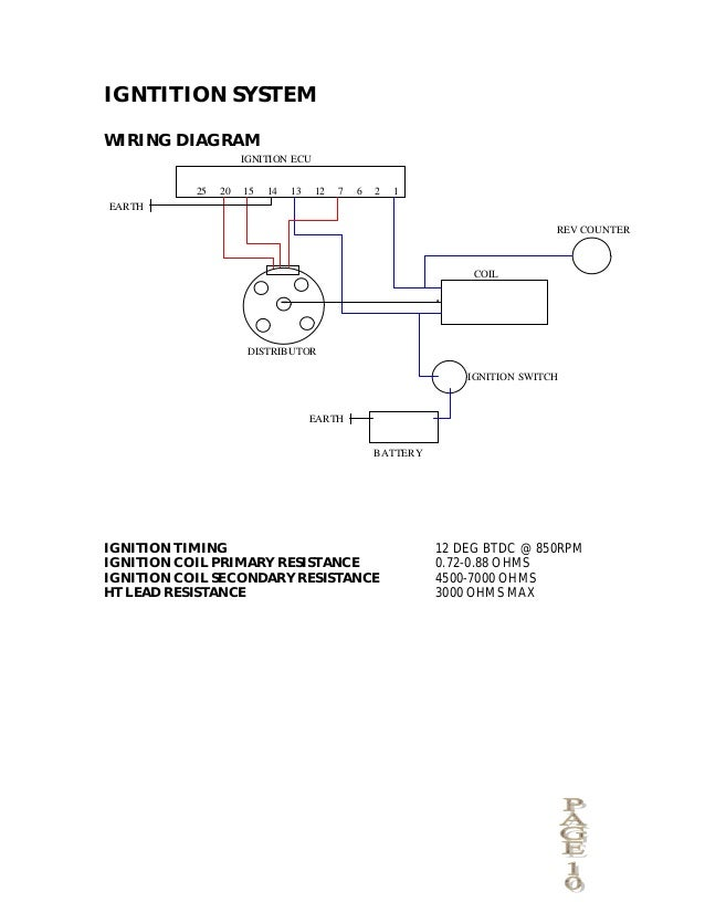 Escort Rs Turbo Wiring Diagram House Symbols \u2022 Ford Rally Wheels Sierra Cosworth: Ford Cosworth Wiring Diagram At Shintaries.co