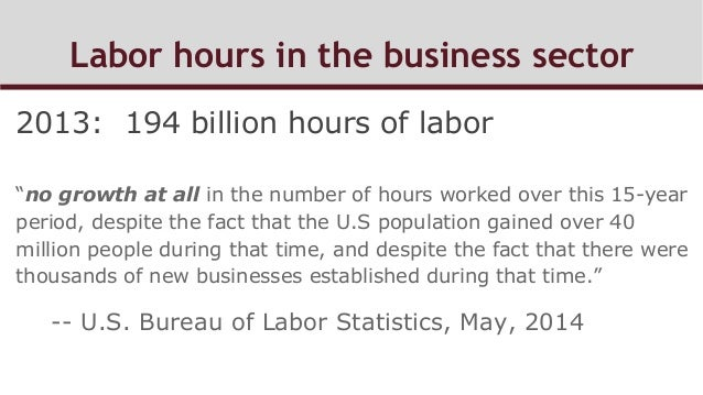 """Labor hours in the business sector 2013: 194 billion hours of labor """"no growth at all in the number of hours worked over t..."""