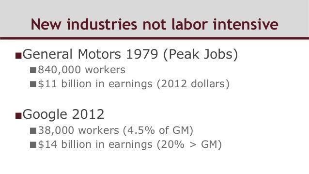 New industries not labor intensive ■General Motors 1979 (Peak Jobs) ■840,000 workers ■$11 billion in earnings (2012 dol...