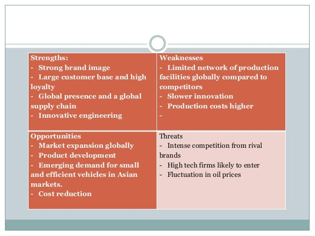 Market analysis of ford motor company