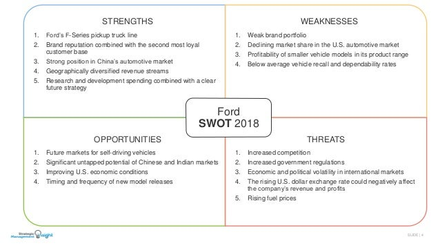 Ford SWOT Analysis 2018