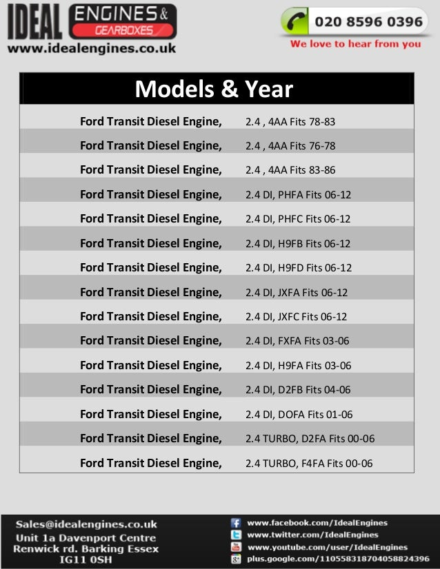 Ford Transit 24 Tdci Engine Specifications Problems