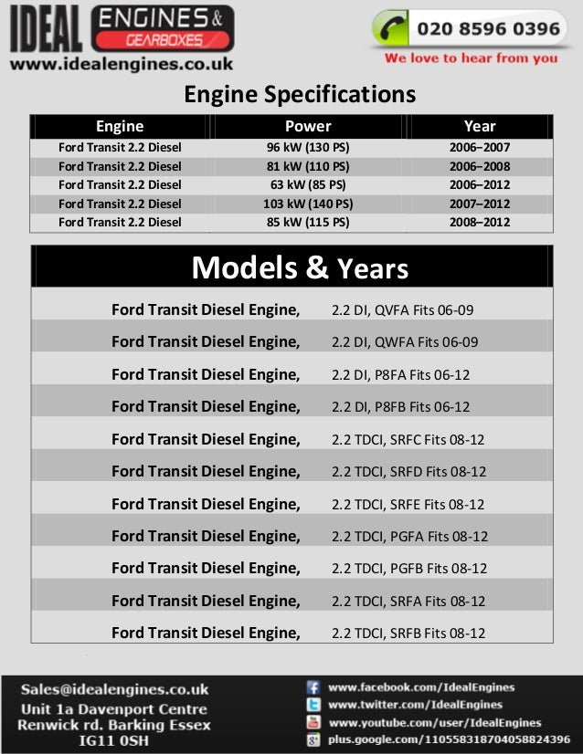 Ford Transit 2 2 Tdci Engine Specifications Amp Problems