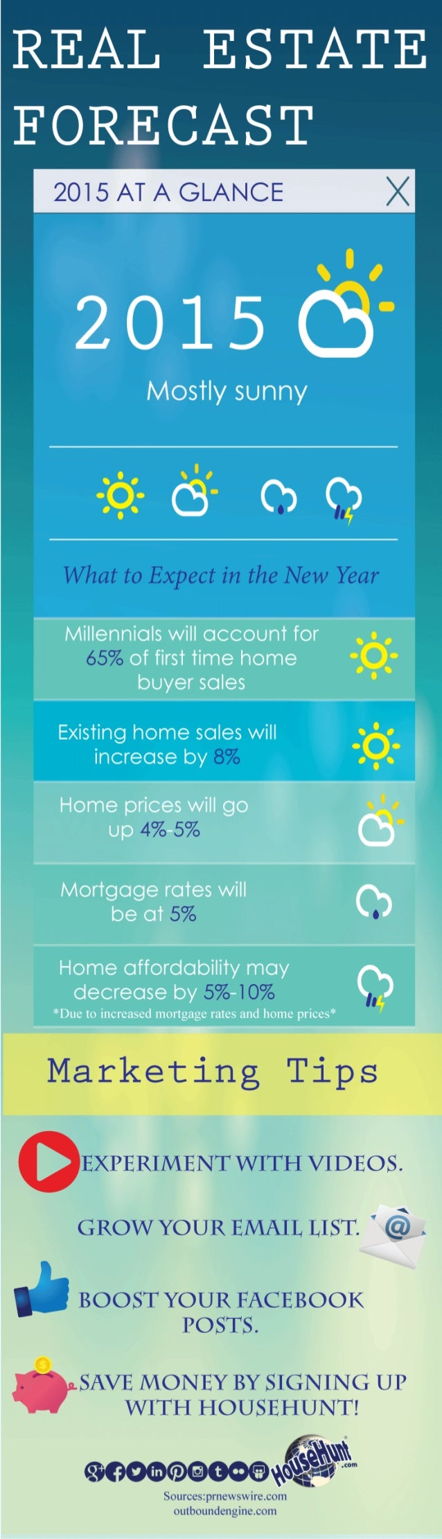 R E A L E  T A T E  Mostly sunny  C':        Millennials will accounl for 4 of firsl time home buyer sales  Exisling home ...