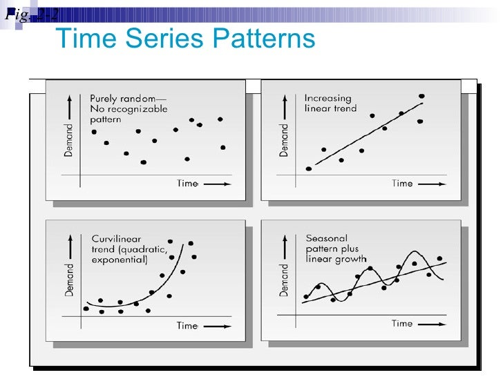 forecasting and time series Time series analysis helps to understand about the underlying forces leading to  a particular trend in the time series data points.