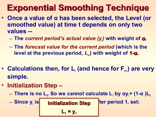 Forecasting exponential smoothing