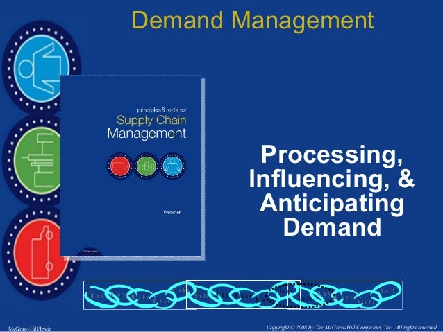 Demand Management                                                                        Processing,                      ...