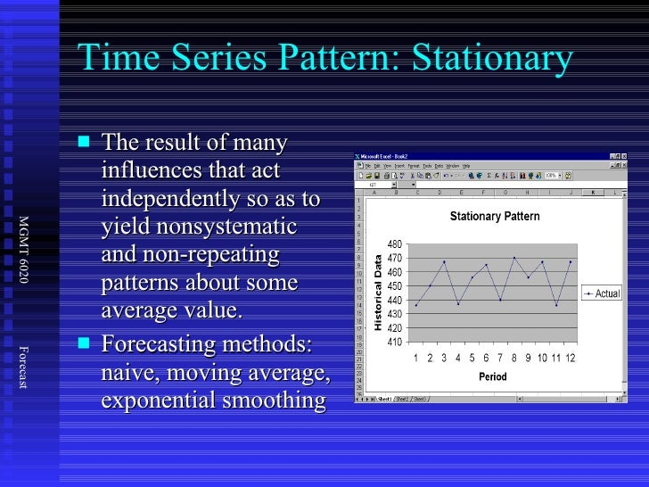 Forecasting slides time series fandeluxe Choice Image
