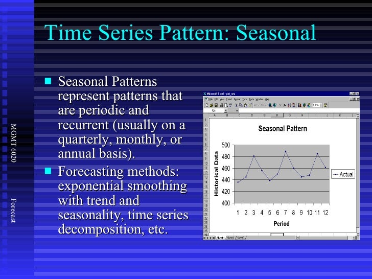 Forecasting slides time series fandeluxe Gallery