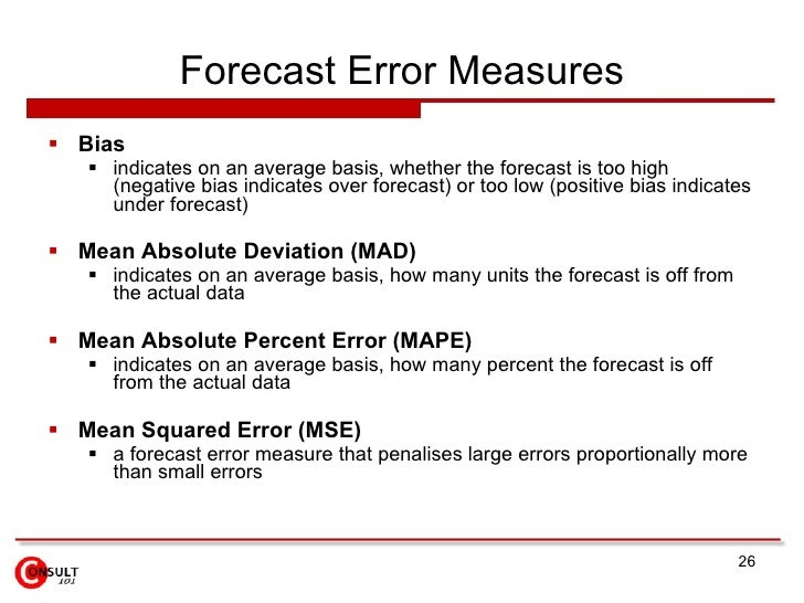 supply forecasting techniques