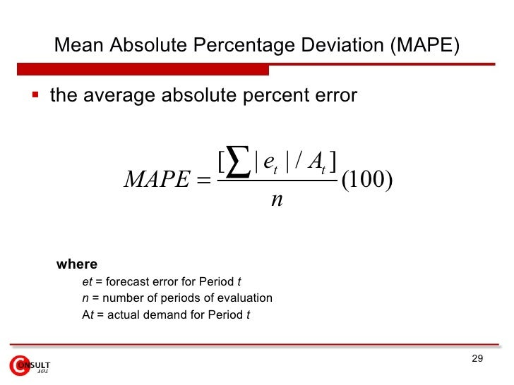 percent error calculator About percentage error calculator  the online percentage error calculator is used to calculate the percentage error percentage error definition.