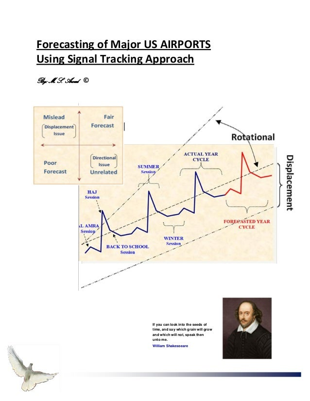 Forecasting of Major US AIRPORTSUsing Signal Tracking ApproachBy: M. S. Awad ©If you can look into the seeds oftime, and s...