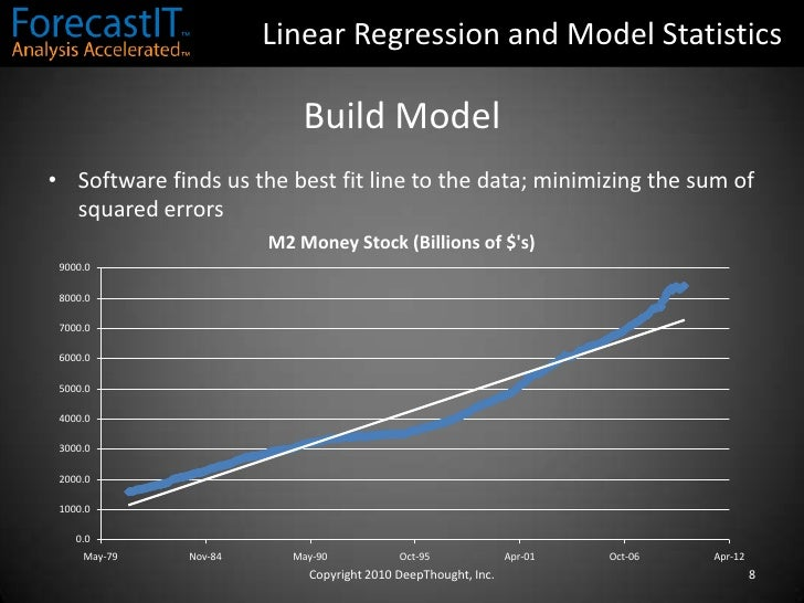 engineering statistics linear regression model and John wiley & sons, inc applied statistics and probability for engineers,  use  simple linear regression for building empirical models to engineering and.