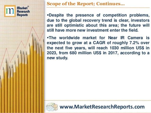 Nem market report