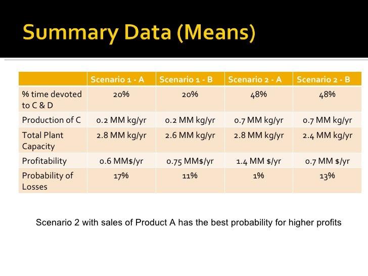 Scenario 2 with sales of Product A has the best probability for higher profits Scenario 1 - A Scenario 1 - B Scenario 2 - ...