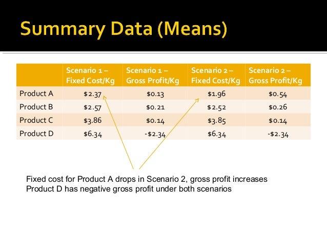 Scenario 1 –     Scenario 1 –      Scenario 2 –    Scenario 2 –            Fixed Cost/Kg    Gross Profit/Kg   Fixed Cost/K...