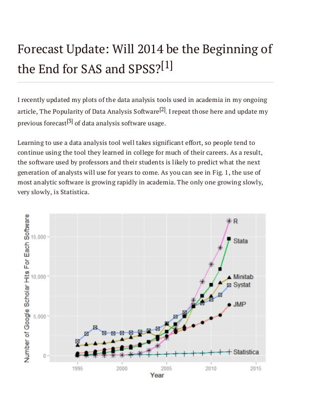 Forecast Update: Will 2014 be the Beginning of the End for SAS and SPSS?[1] I recently updated my plots of the data analys...