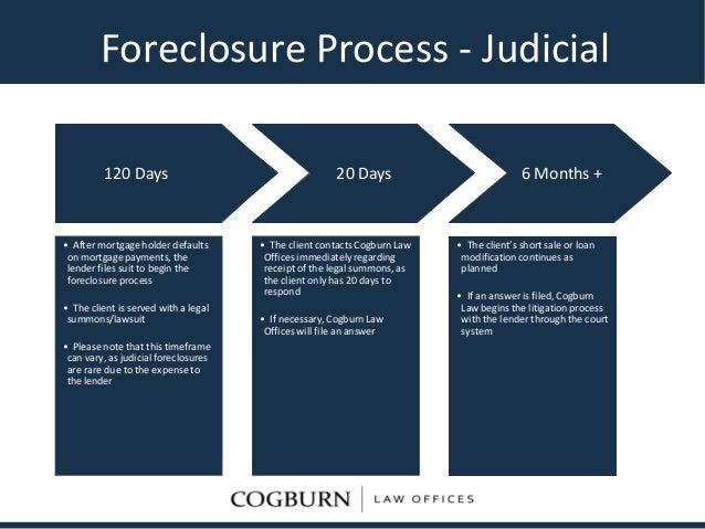 foreclosure process judicial flowchart 1 638