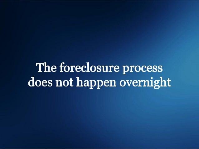 Foreclosure Timeline in Philadelphia Explained