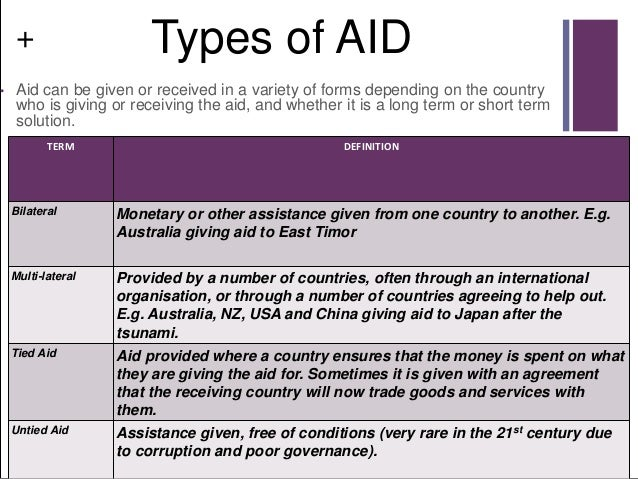 disadvantages of foreign aid This article reviews what has been learned over many decades of foreign aid to education and discusses what works and what does not work it shows the positive contribution that aid has made to education in aid-recipient countries, the most tangible outcome of which is the contribution that aid makes to expanding enrolments especially of basic education.