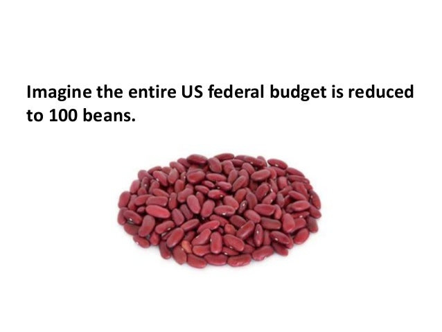 Foreign aid Slide 2