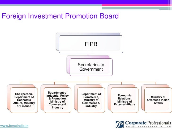 Foreign investment promotion board ppta forex eur cad chart