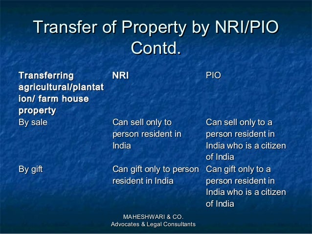 Can I Gift Property To Foreign Citizen