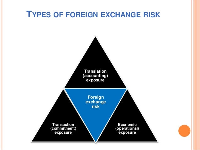 foreign exchange and hedging tools