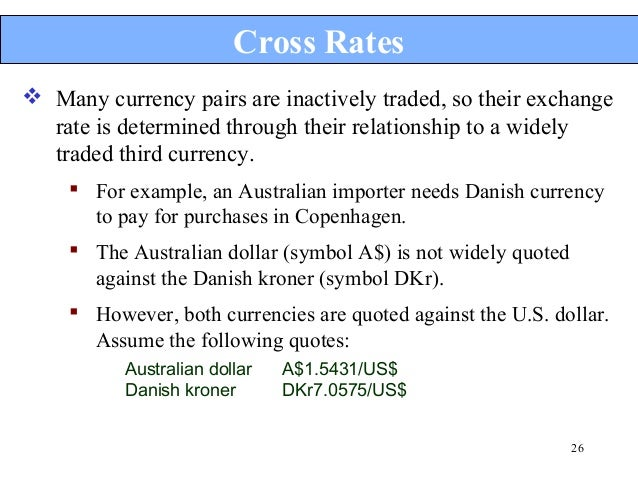 Forex cross currency rates