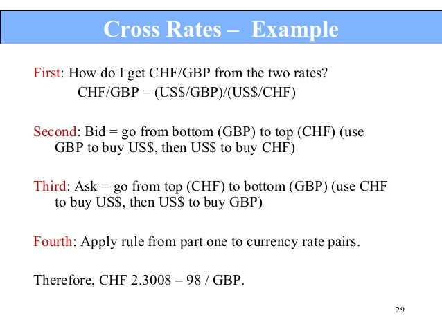 Calculating forex cross rates forex для ipad