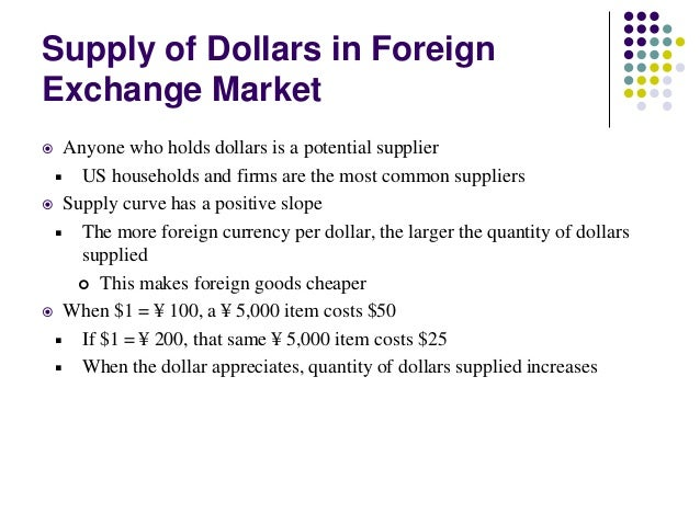 essays in foreign currency options markets Currency options: options are like these help in providing liquidity in the currency market apart of a specified amount of one currency against other foreign.