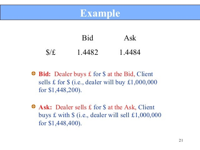 Bid ask price example forex