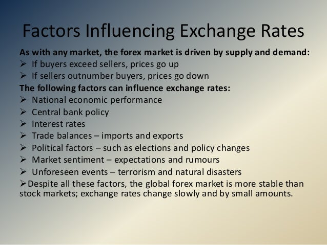 What factors influence the demand for a currency on the international forex