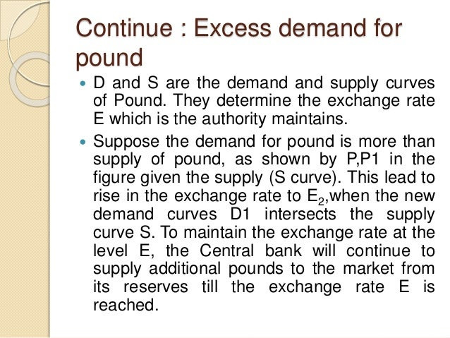 Continue : Excess demand for pound  D and S are the demand and supply curves of Pound. They determine the exchange rate E...